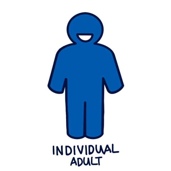 Individual Adult